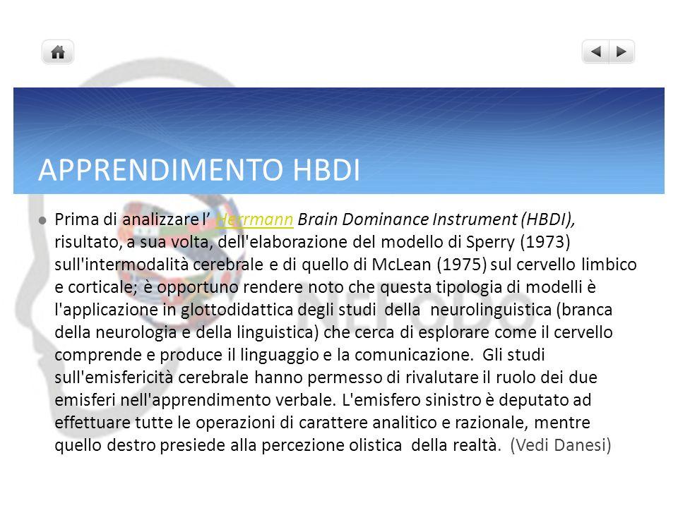 APPRENDIMENTO HBDI Prima di analizzare l Herrmann Brain Dominance Instrument (HBDI), risultato, a sua volta, dell'elaborazione del modello di Sperry (