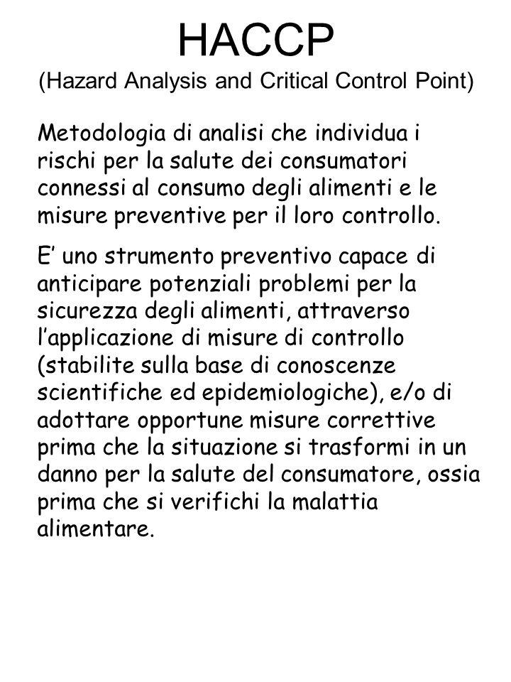 Metodologia di analisi che individua i rischi per la salute dei consumatori connessi al consumo degli alimenti e le misure preventive per il loro controllo.