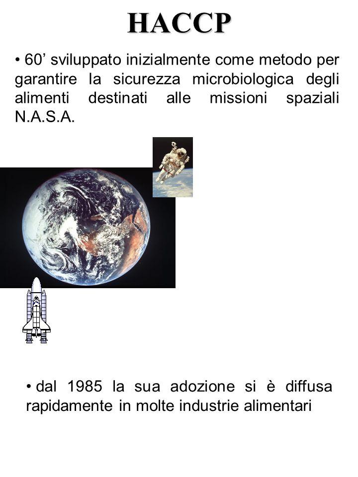HACCP 60 sviluppato inizialmente come metodo per garantire la sicurezza microbiologica degli alimenti destinati alle missioni spaziali N.A.S.A.
