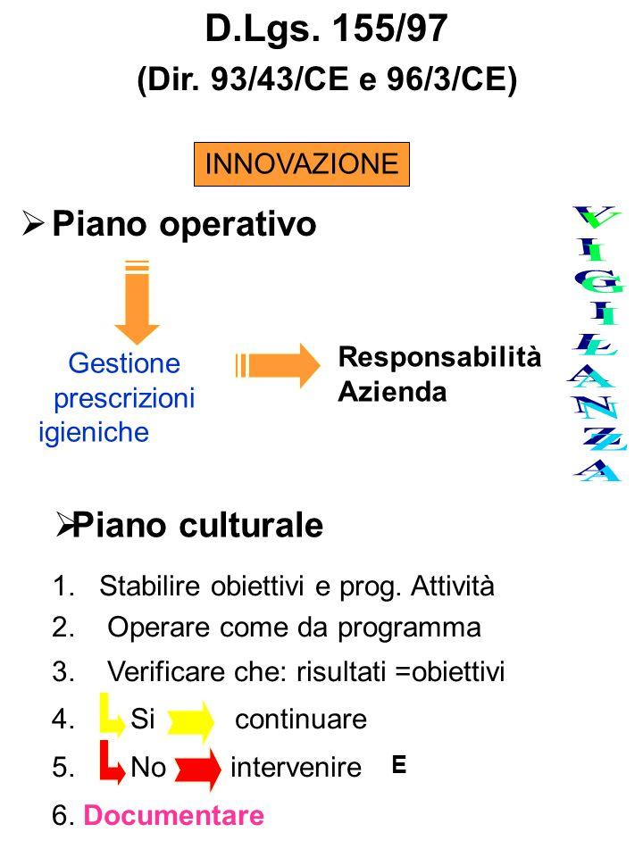 1.Stabilire obiettivi e prog. Attività 2. Operare come da programma 3.