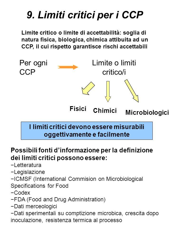 Diagramma di flusso per la preparazione di uninsalata di mare con frutti di mare precotti (Price RJ, 1995) Diagramma di flussoPotenziali pericoliCCP F