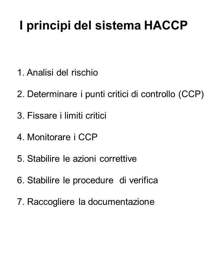 1.Analisi del rischio 2. Determinare i punti critici di controllo (CCP) 3.