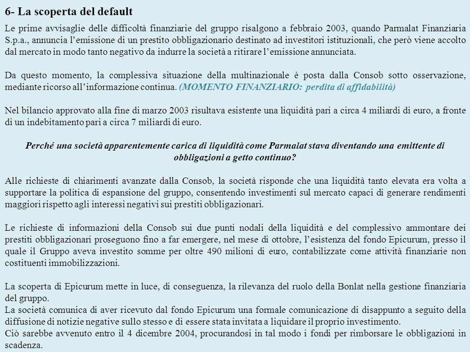 6- La scoperta del default Le prime avvisaglie delle difficoltà finanziarie del gruppo risalgono a febbraio 2003, quando Parmalat Finanziaria S.p.a.,