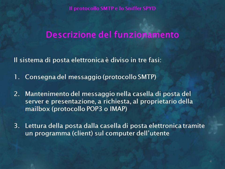 4 Il protocollo SMTP e lo Sniffer SPYD Descrizione del funzionamento Il sistema di posta elettronica è diviso in tre fasi: 1.Consegna del messaggio (p