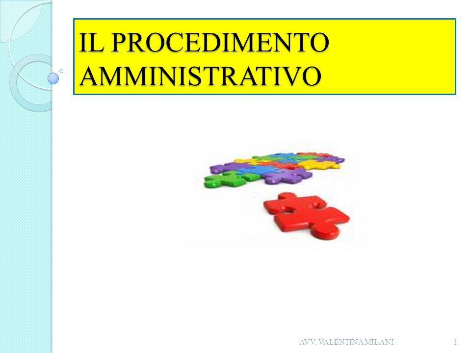 3.1. LE FASI DEL PROCEDIMENTO INIZIATIVAISTRUTTORIADECISIONE 62AVV. VALENTINA MILANI