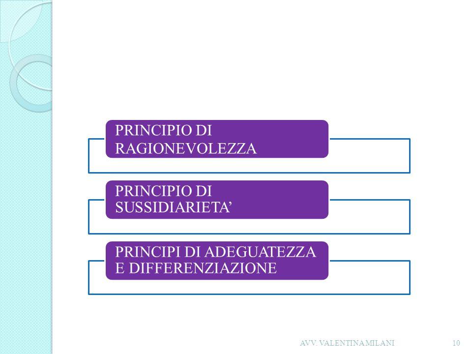 PRINCIPIO DI RAGIONEVOLEZZA PRINCIPIO DI SUSSIDIARIETA PRINCIPI DI ADEGUATEZZA E DIFFERENZIAZIONE 10AVV. VALENTINA MILANI