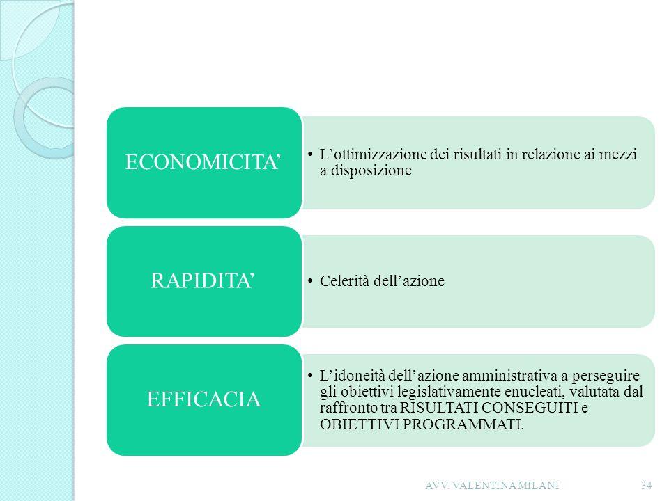 Lottimizzazione dei risultati in relazione ai mezzi a disposizione ECONOMICITA Celerità dellazione RAPIDITA Lidoneità dellazione amministrativa a pers