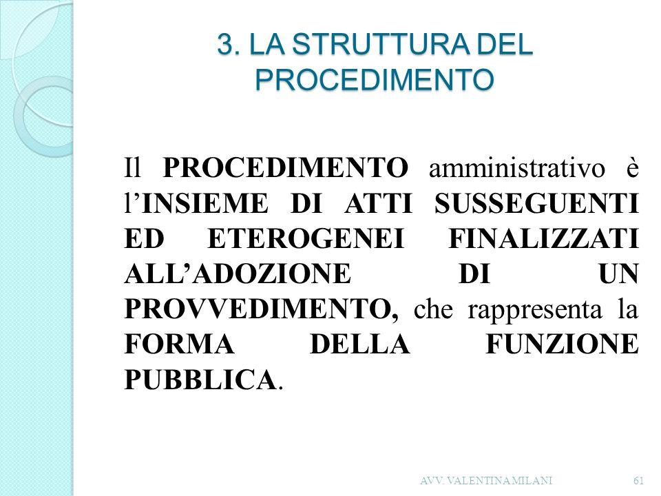 3. LA STRUTTURA DEL PROCEDIMENTO Il PROCEDIMENTO amministrativo è lINSIEME DI ATTI SUSSEGUENTI ED ETEROGENEI FINALIZZATI ALLADOZIONE DI UN PROVVEDIMEN