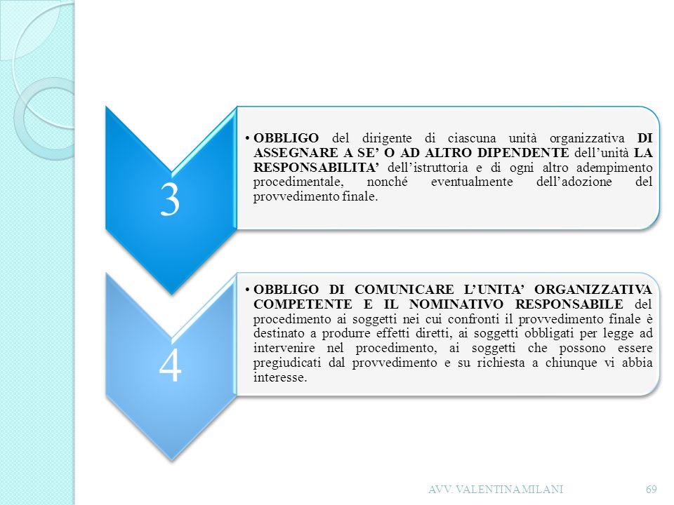 3 OBBLIGO del dirigente di ciascuna unità organizzativa DI ASSEGNARE A SE O AD ALTRO DIPENDENTE dellunità LA RESPONSABILITA dellistruttoria e di ogni