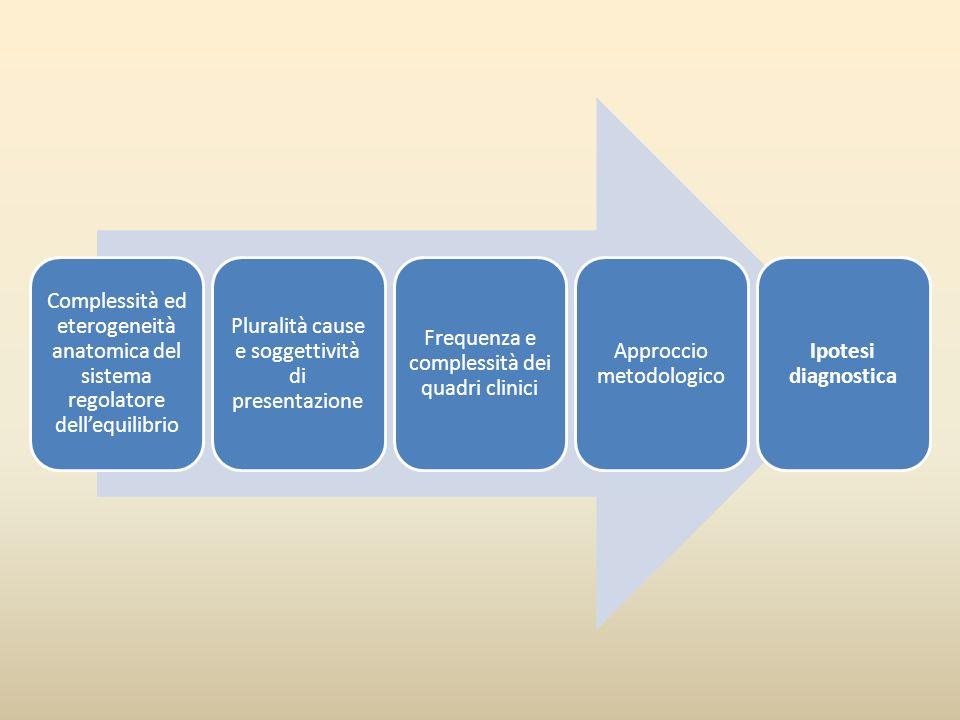 Specificità e unicità del MMGMiglior livello diagnostico col solo approccio clinicoIndividuazione segni dallarmeIntegrazione con specialista e ospedale