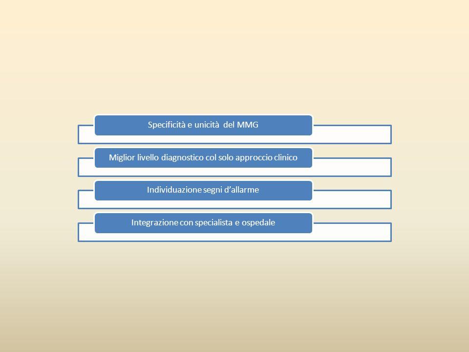 Specificità e unicità del MMGMiglior livello diagnostico col solo approccio clinicoIndividuazione segni dallarmeIntegrazione con specialista e ospedal