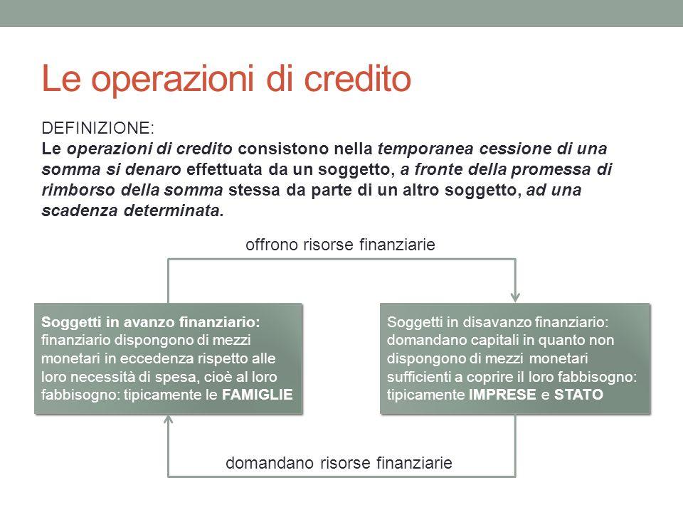 Le operazioni di credito 3 DEFINIZIONE: Le operazioni di credito consistono nella temporanea cessione di una somma si denaro effettuata da un soggetto