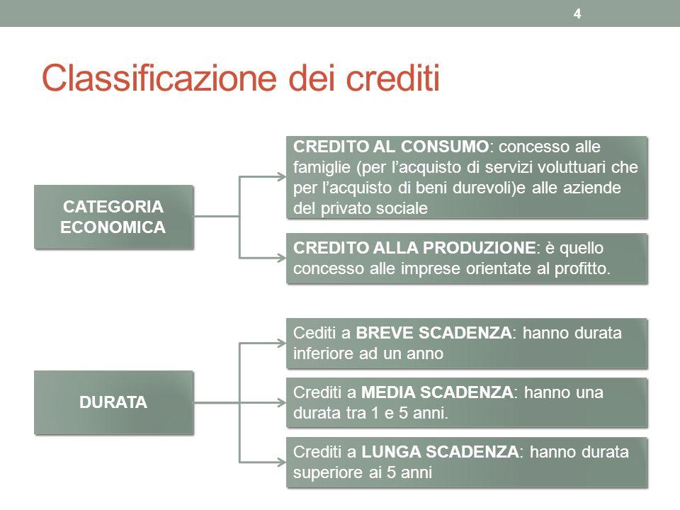 Classificazione dei crediti 4 CATEGORIA ECONOMICA DURATA CREDITO AL CONSUMO: concesso alle famiglie (per lacquisto di servizi voluttuari che per lacqu