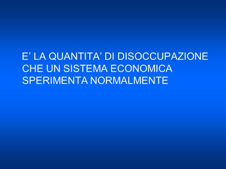 E LA QUANTITA DI DISOCCUPAZIONE CHE UN SISTEMA ECONOMICA SPERIMENTA NORMALMENTE