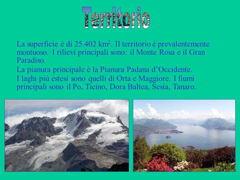 La superficie è di 25.402 km 2. Il territorio è prevalentemente montuoso. I rilievi principali sono: il Monte Rosa e il Gran Paradiso. La pianura prin