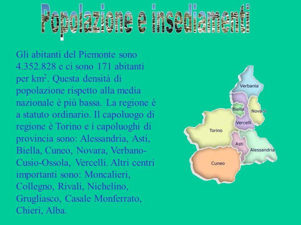 Gli abitanti del Piemonte sono 4.352.828 e ci sono 171 abitanti per km 2. Questa densità di popolazione rispetto alla media nazionale è più bassa. La