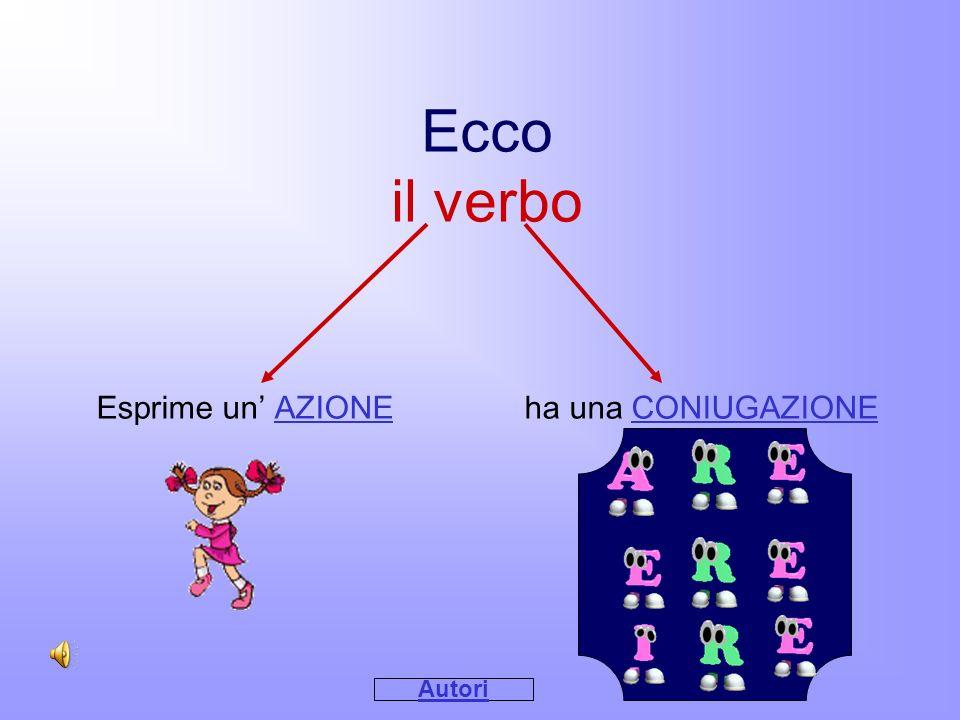 Ecco il verbo Esprime un AZIONE ha una CONIUGAZIONEAZIONECONIUGAZIONE Autori