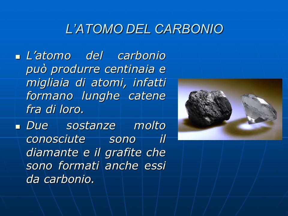 LATOMO DEL CARBONIO Latomo del carbonio può produrre centinaia e migliaia di atomi, infatti formano lunghe catene fra di loro. Latomo del carbonio può