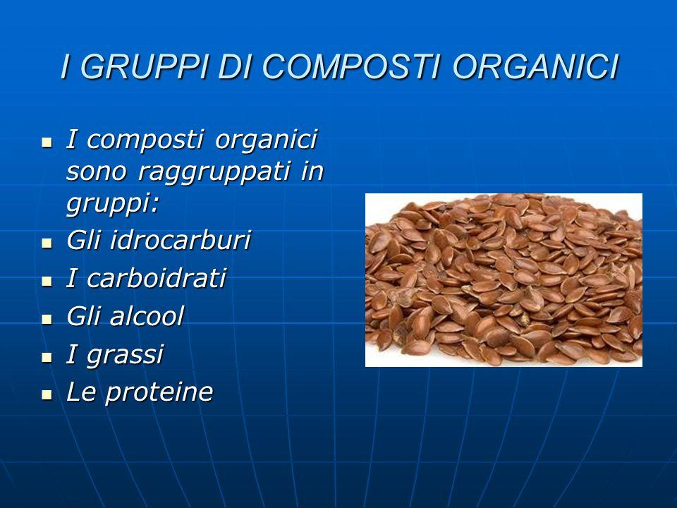 I GRUPPI DI COMPOSTI ORGANICI I composti organici sono raggruppati in gruppi: I composti organici sono raggruppati in gruppi: Gli idrocarburi Gli idro