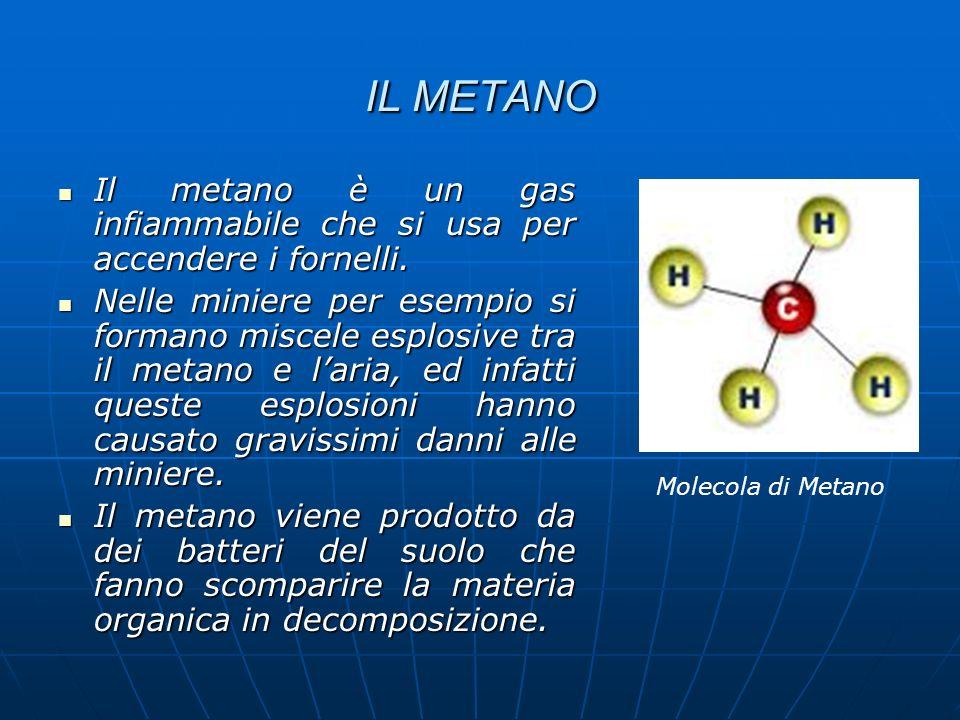 IL METANO Il metano è un gas infiammabile che si usa per accendere i fornelli. Il metano è un gas infiammabile che si usa per accendere i fornelli. Ne
