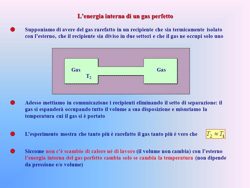 Ciò è dovuto al fatto che lenergia interna è lenergia delle singole particelle: lenergia cinetica vedremo dipende solo dalla temperatura, mentre lenergia potenziale è legata alla interazione a distanza degli atomi, quindi è una funzione del volume.