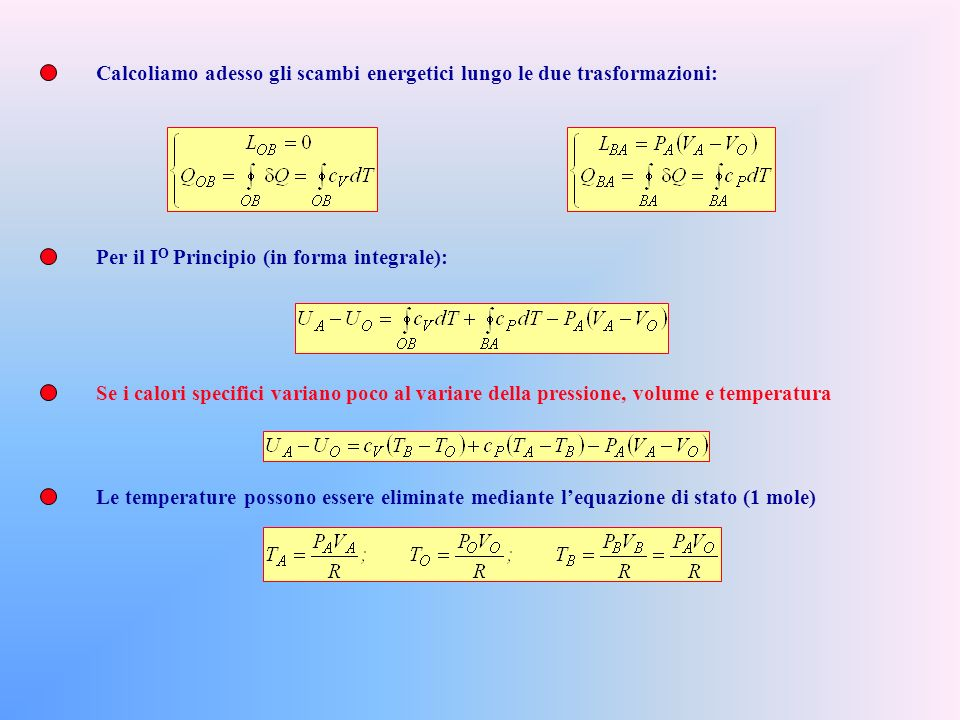 Supponiamo di conoscere il valore dellEnergia Interna di un gas perfetto in uno stato O, U O. Vogliamo calcolare lenergia interna di un altro stato A