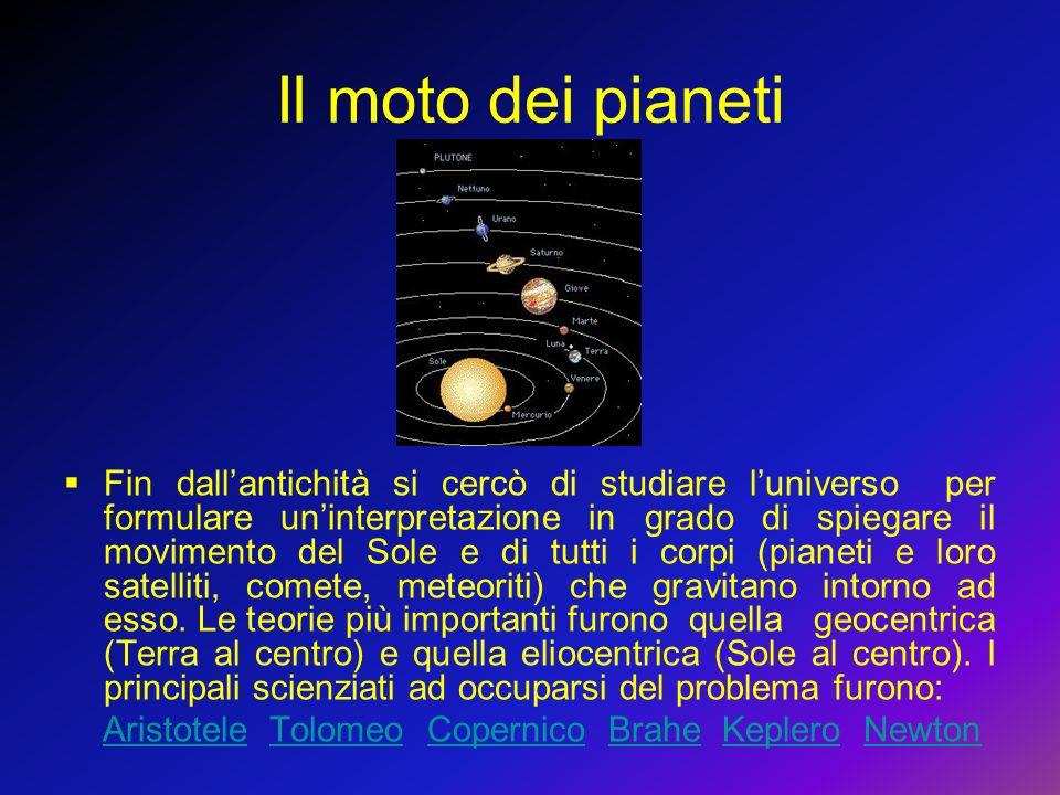 Il moto dei pianeti Fin dallantichità si cercò di studiare luniverso per formulare uninterpretazione in grado di spiegare il movimento del Sole e di t