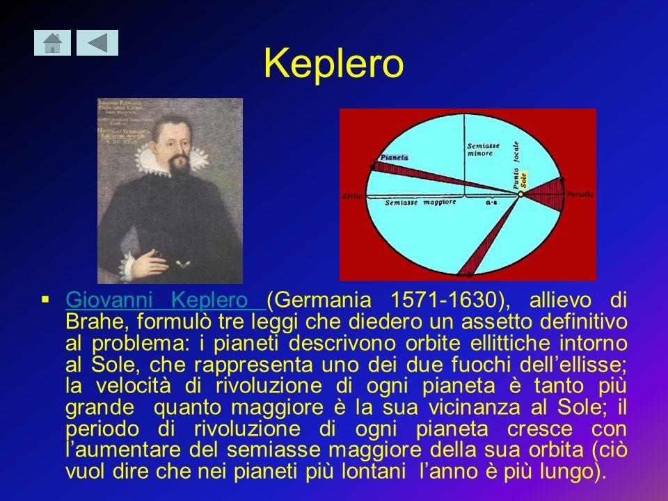 Keplero Giovanni Keplero (Germania 1571-1630), allievo di Brahe, formulò tre leggi che diedero un assetto definitivo al problema: i pianeti descrivono