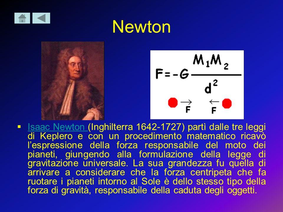 Newton Isaac Newton (Inghilterra 1642-1727) partì dalle tre leggi di Keplero e con un procedimento matematico ricavò lespressione della forza responsa