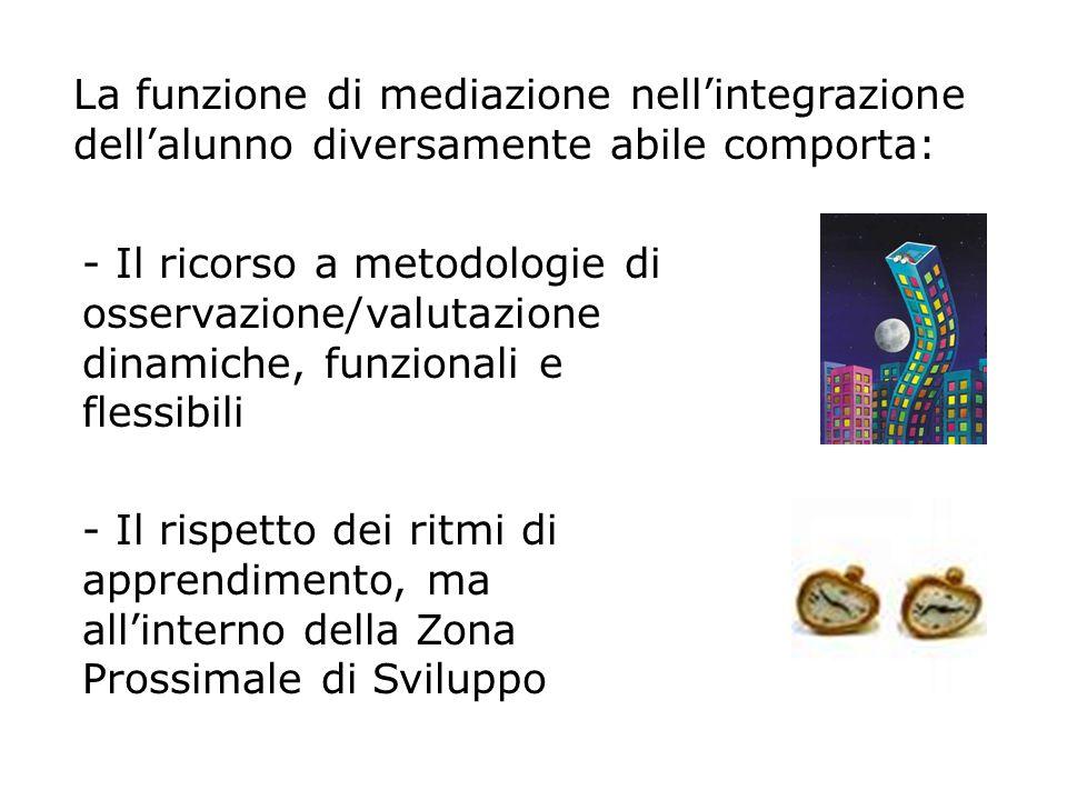 La funzione di mediazione nellintegrazione dellalunno diversamente abile comporta: - Il rispetto dei ritmi di apprendimento, ma allinterno della Zona Prossimale di Sviluppo - Il ricorso a metodologie di osservazione/valutazione dinamiche, funzionali e flessibili