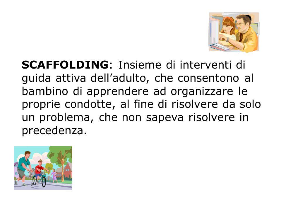 SCAFFOLDING: Insieme di interventi di guida attiva delladulto, che consentono al bambino di apprendere ad organizzare le proprie condotte, al fine di risolvere da solo un problema, che non sapeva risolvere in precedenza.