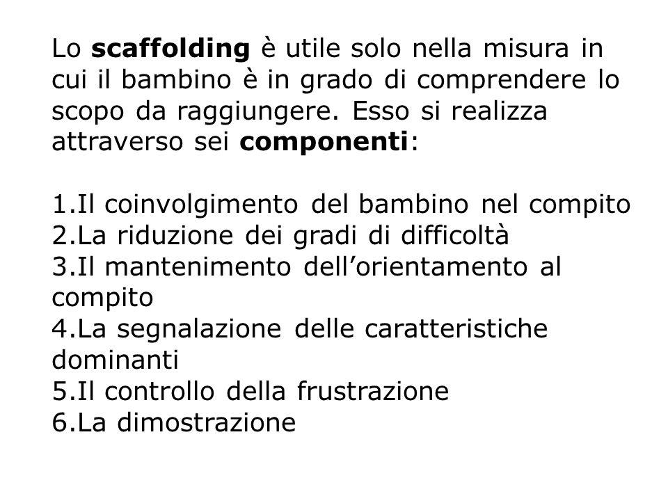 Lo scaffolding è utile solo nella misura in cui il bambino è in grado di comprendere lo scopo da raggiungere. Esso si realizza attraverso sei componen