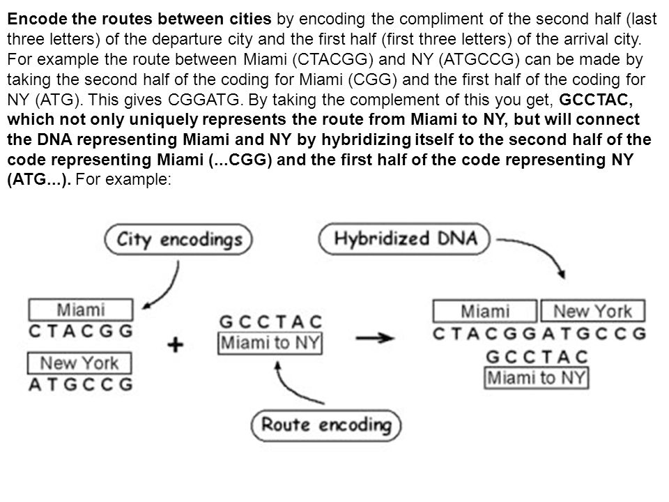 Encode the routes between cities by encoding the compliment of the second half (last three letters) of the departure city and the first half (first three letters) of the arrival city.