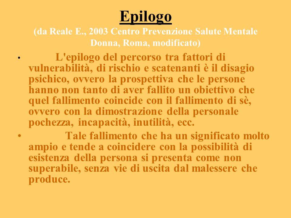 Fattore scatenante (da Reale E., 2003 Centro Prevenzione Salute Mentale Donna, Roma, modificato) All'interno della relazione diviene fattore scatenant