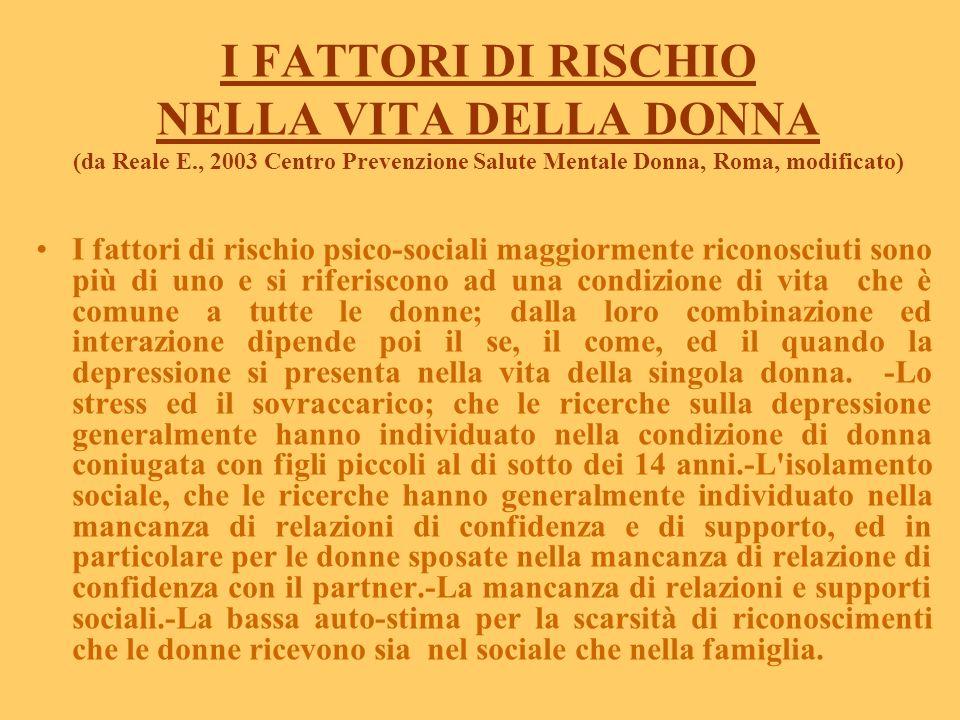 Effetti della relazione di dipendenza (da Reale E., 2003 Centro Prevenzione Salute Mentale Donna, Roma, modificato) La persona che ha subito una relaz