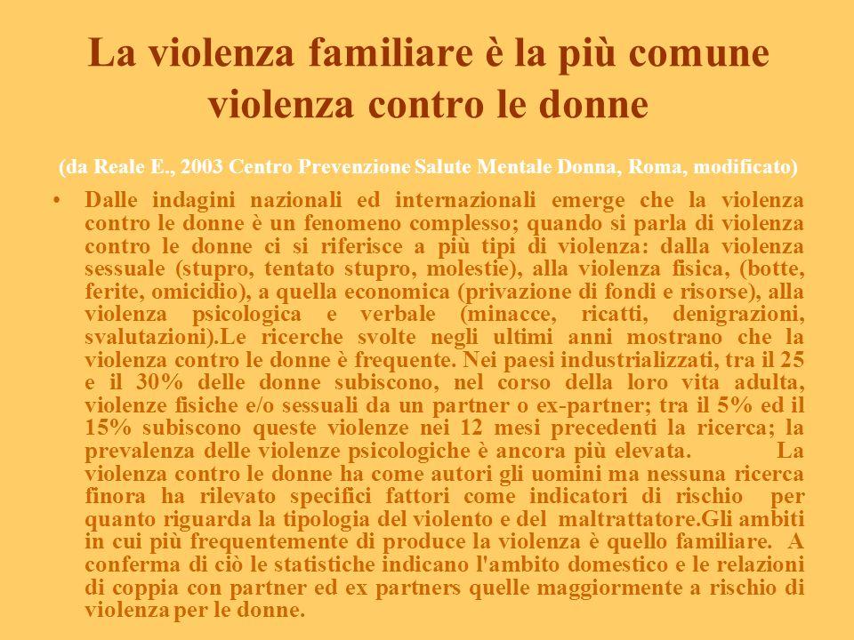 IL SECONDO FATTORE:LA VIOLENZA ED IL MALTRATTAMENTO IN FAMIGLIA (da Reale E., 2003 Centro Prevenzione Salute Mentale Donna, Roma, modificato) Il maltr