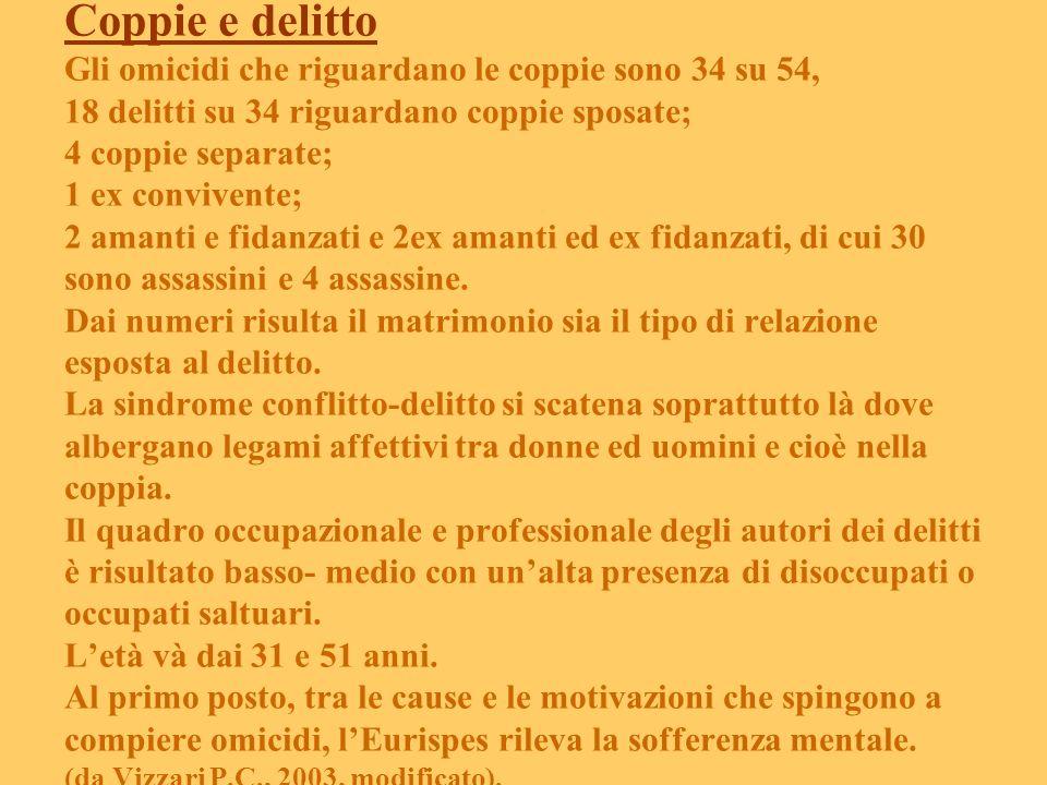 Il delitto passionale (da Vizzari P. C., 2003, in A.I.P.G., Roma) Lamore è un bellissimo fiore sullorlo di uno spaventoso precipizio (Stendhal) Second