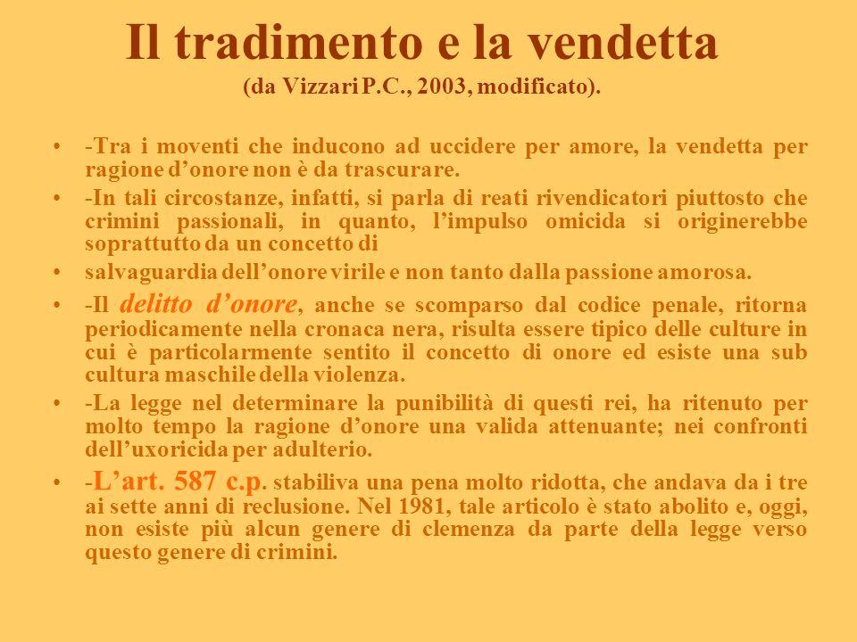 Lerotomania (da Vizzari P.C., 2003, modificato). Lerotomania è stata identificata dal DSM-IV-TR, come un quadro delirante costituito dalla convinzione