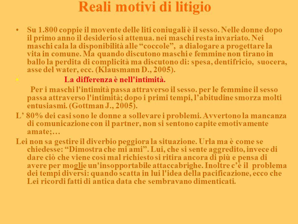 Motivi riferiti del contendere Fonte: ISTAT 2005