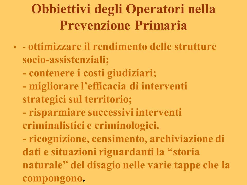 Lerotomania (da Vizzari P.C., 2003, modificato).