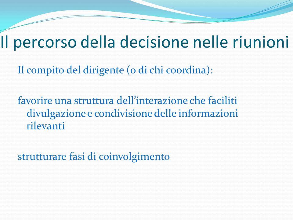 Il percorso della decisione nelle riunioni Il compito del dirigente (o di chi coordina): favorire una struttura dellinterazione che faciliti divulgazione e condivisione delle informazioni rilevanti strutturare fasi di coinvolgimento