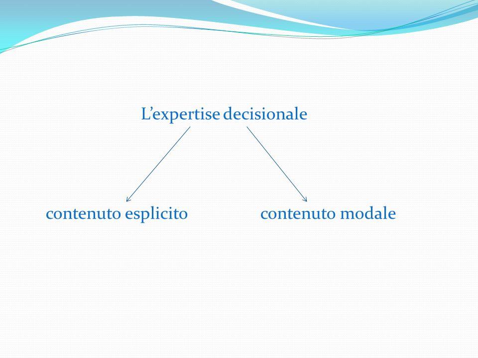 Lexpertise decisionale contenuto esplicito contenuto modale