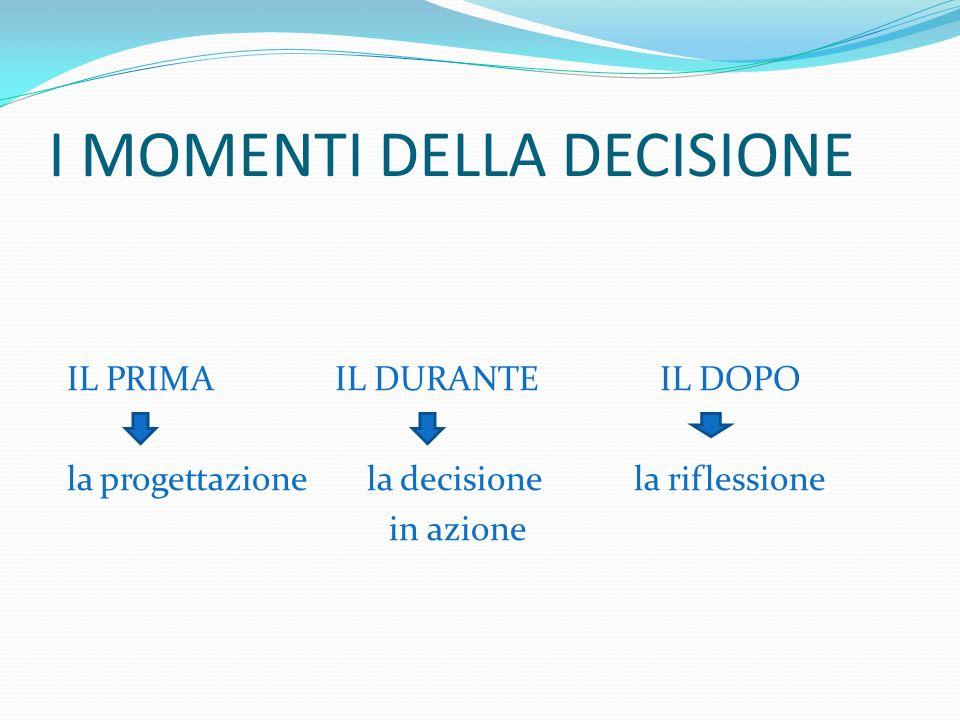 I MOMENTI DELLA DECISIONE IL PRIMA IL DURANTE IL DOPO la progettazione la decisione la riflessione in azione