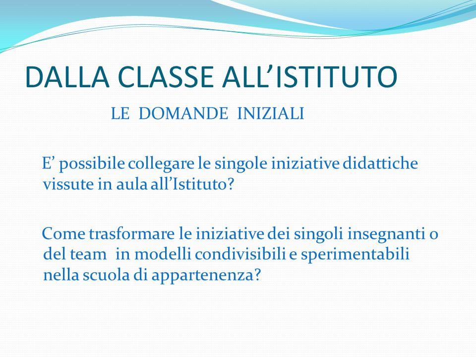DALLA CLASSE ALLISTITUTO LE DOMANDE INIZIALI E possibile collegare le singole iniziative didattiche vissute in aula allIstituto.