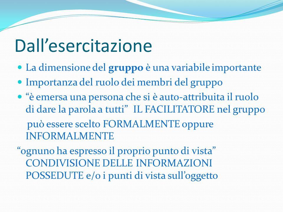 Dallesercitazione La dimensione del gruppo è una variabile importante Importanza del ruolo dei membri del gruppo è emersa una persona che si è auto-attribuita il ruolo di dare la parola a tutti IL FACILITATORE nel gruppo può essere scelto FORMALMENTE oppure INFORMALMENTE ognuno ha espresso il proprio punto di vista CONDIVISIONE DELLE INFORMAZIONI POSSEDUTE e/o i punti di vista sulloggetto
