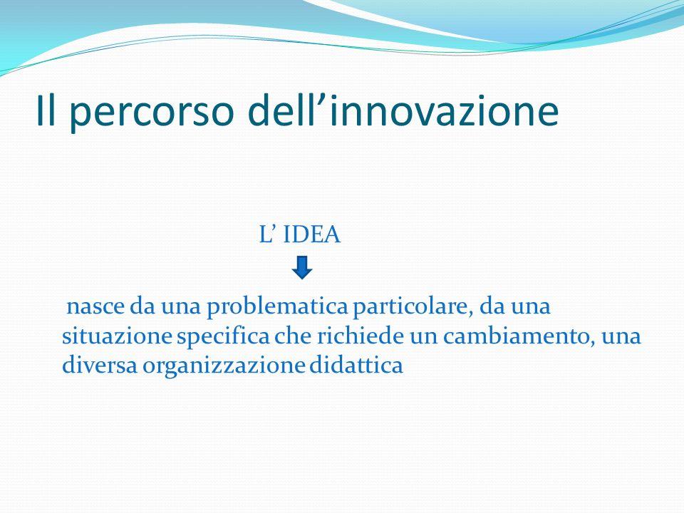 Il percorso dellinnovazione L IDEA nasce da una problematica particolare, da una situazione specifica che richiede un cambiamento, una diversa organizzazione didattica