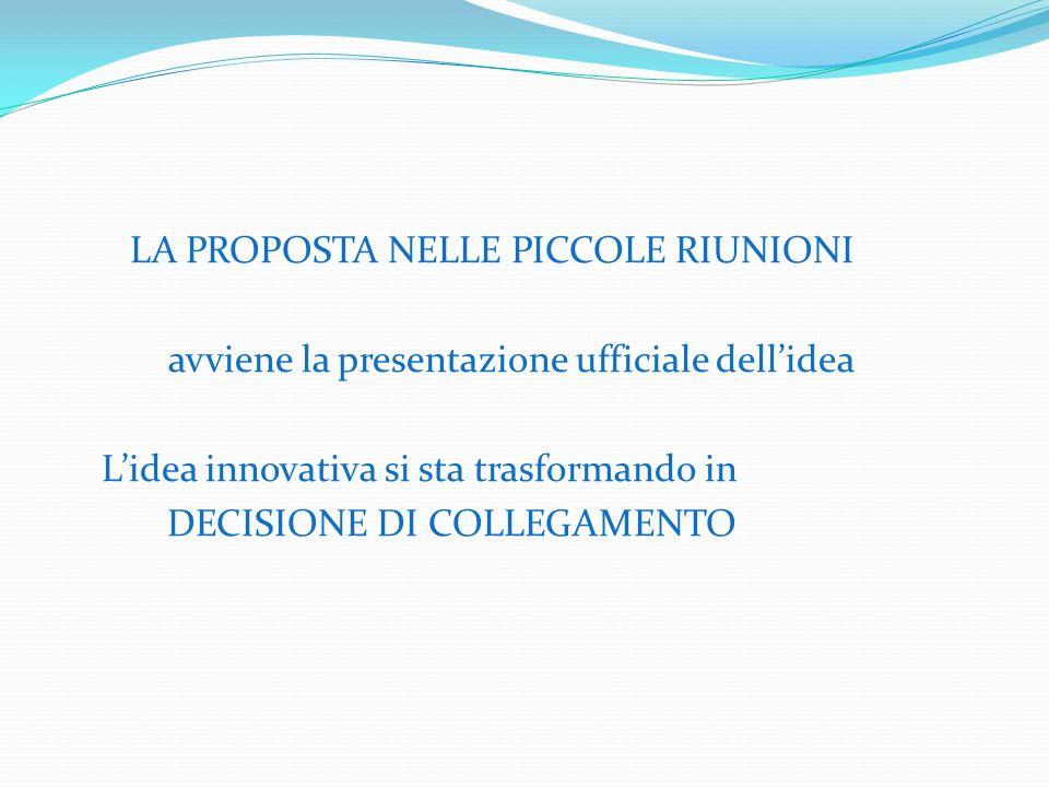 LA PROPOSTA NELLE PICCOLE RIUNIONI avviene la presentazione ufficiale dellidea Lidea innovativa si sta trasformando in DECISIONE DI COLLEGAMENTO