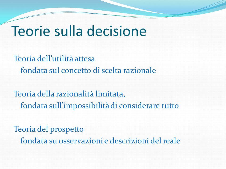 LA DIFFUSIONE DELLIDEA Presentazione efficace e significativa dellidea alla GRANDE RIUNIONE potere deliberante formalizzazione del progetto