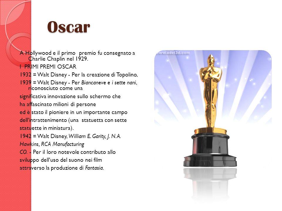 Oscar A Hollywood e il primo premio fu consegnato a Charlie Chaplin nel 1929. I PRIMI PREMI OSCAR 1932 = Walt Disney - Per la creazione di Topolino, 1