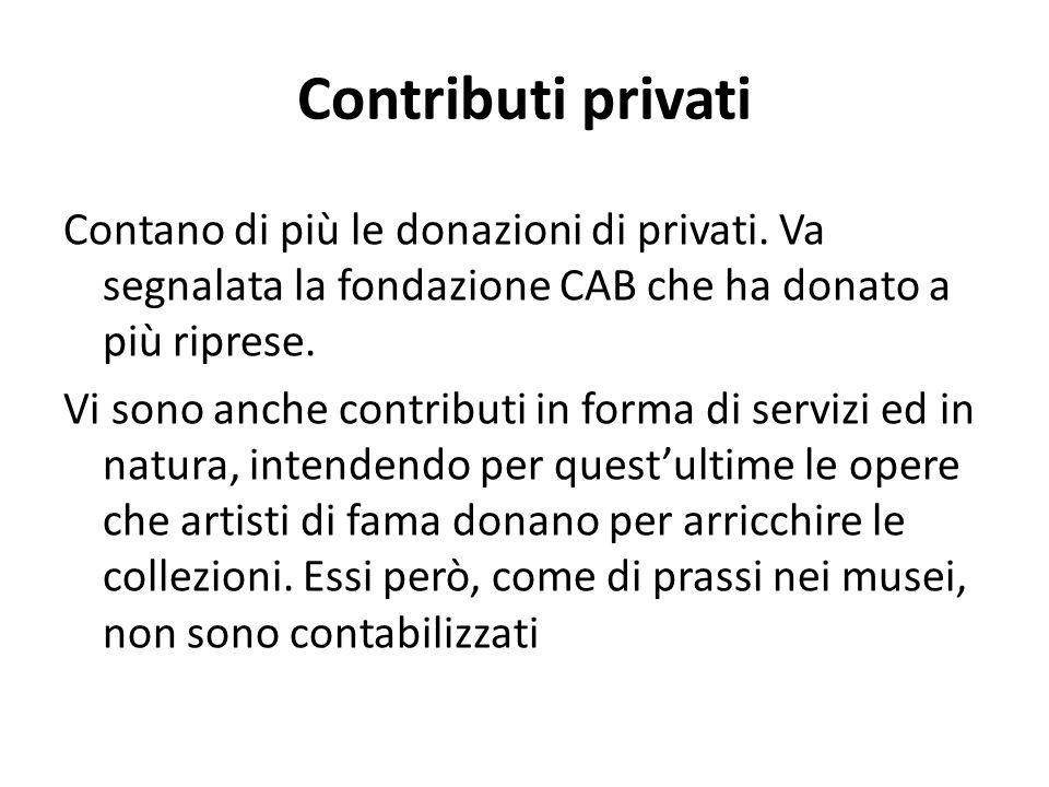 Contributi privati Contano di più le donazioni di privati.